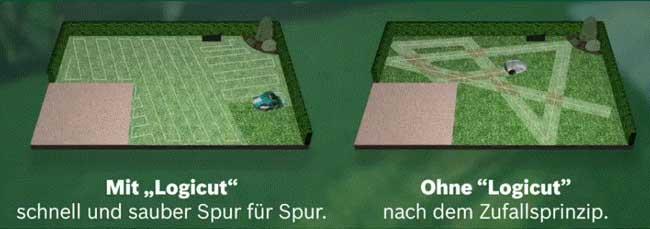 bosch-logicut-rasenbild